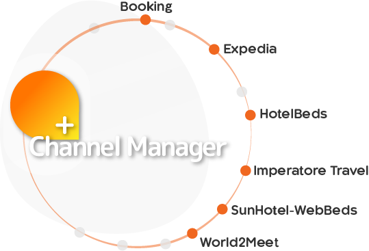 software channel manager OTA booking expedia